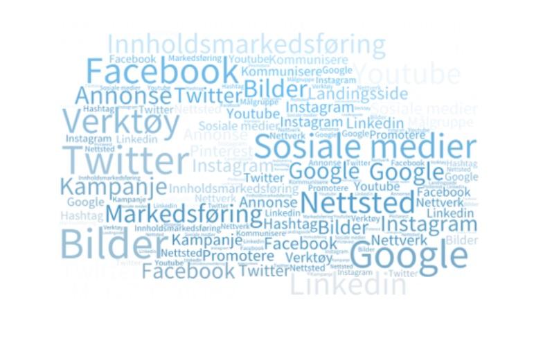 Hvordan lykkes med Sosiale Medier markedsføring?